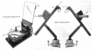 Apparatus for measuring a soap bubble. Those were the days...